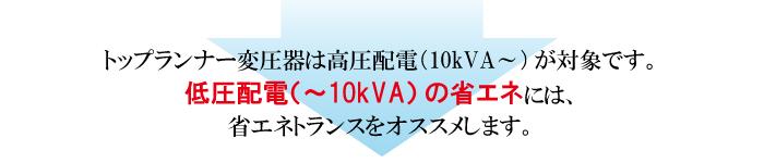 トップランナー変圧器は高圧配電(10kVA~)が対象です。低圧拝殿(~10kVA)の省エネ