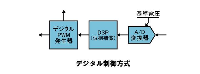 digital_s.jpg