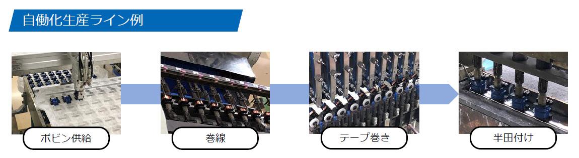 自働化生産ライン